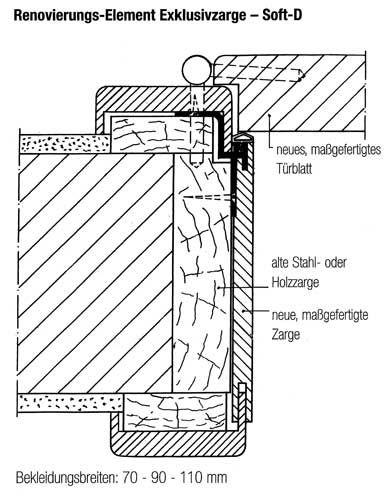 zimmert ren renovierung t ren renovieren mit renova. Black Bedroom Furniture Sets. Home Design Ideas